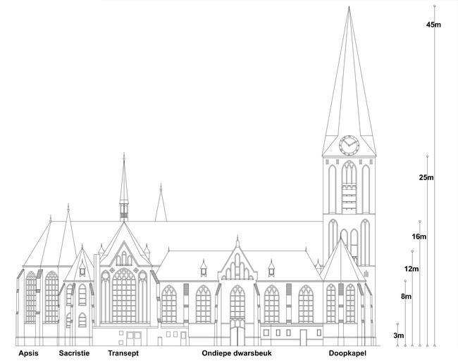 F:kerkbestuurtekeningennoordgevel.dwg Model (1)