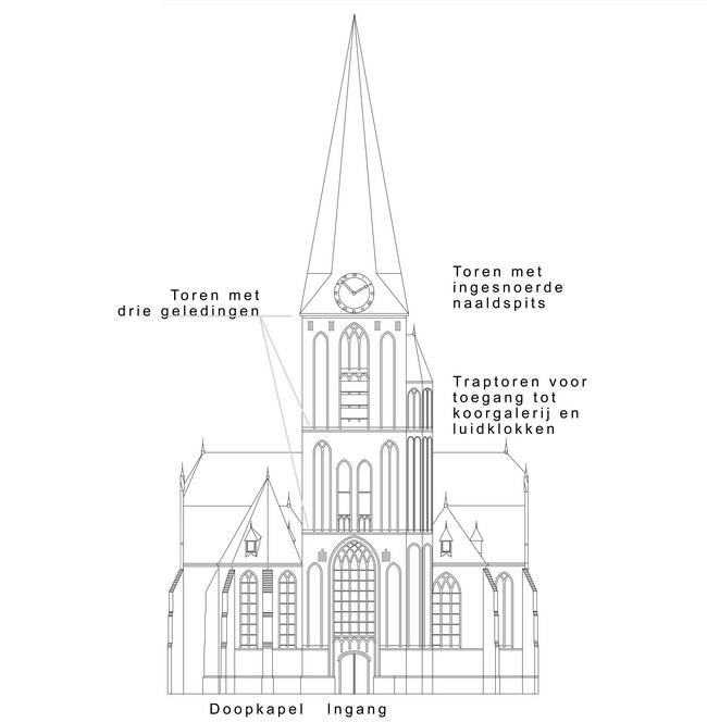 F:kerkbestuurtekeningenwestgevel.dwg Model (1)