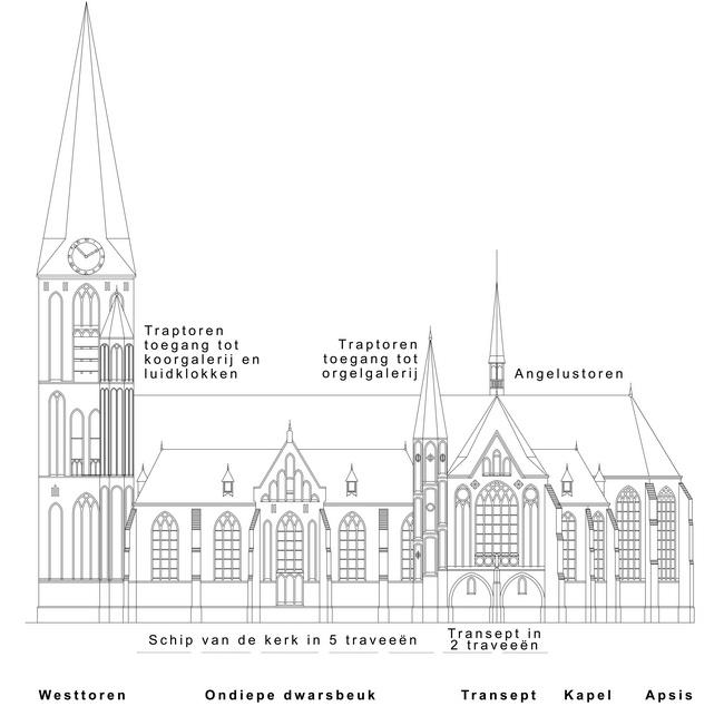 F:kerkbestuurtekeningenzuidgevel.dwg Model (1)