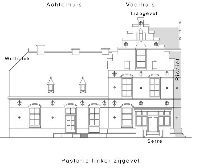F:kerkbestuurtekeningenpastorie-voorgevel.dwg Model (1)